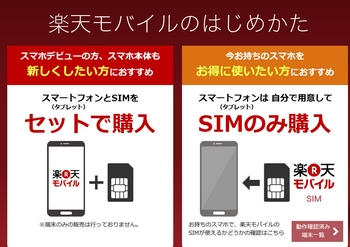 楽天モバイル データSIM ベーシック